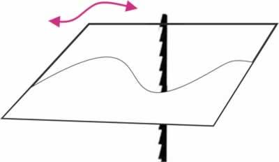 Tutorial básico de marquetería girar